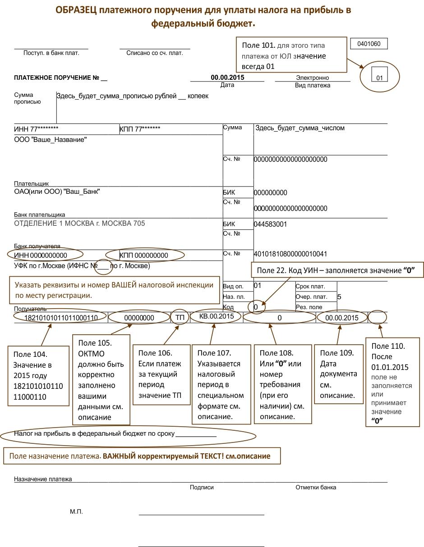 инструкция по заполнению налога на прибыль
